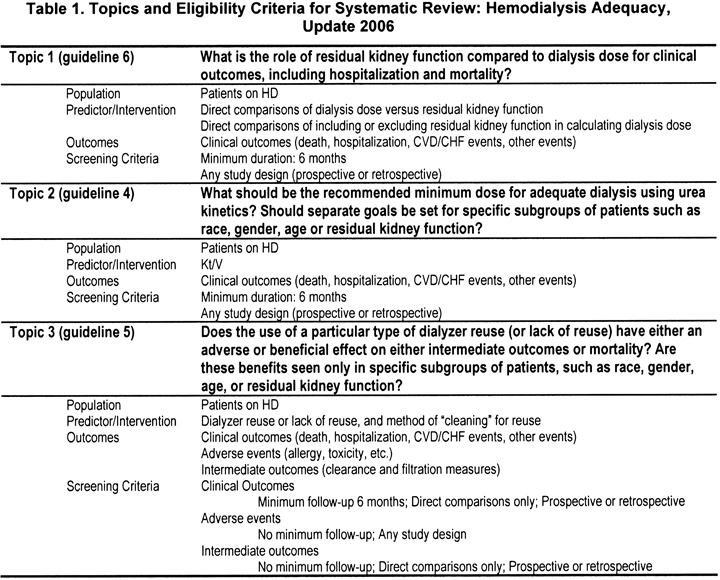systematic study essay Free essay: critique of systematic review of intravenous acetaminophen chamberlain college  the study has so many  more about systematic review critique essay.