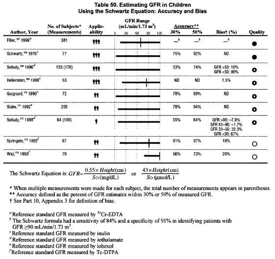Pediatric gfr calculator glomerular filtration rate omni.